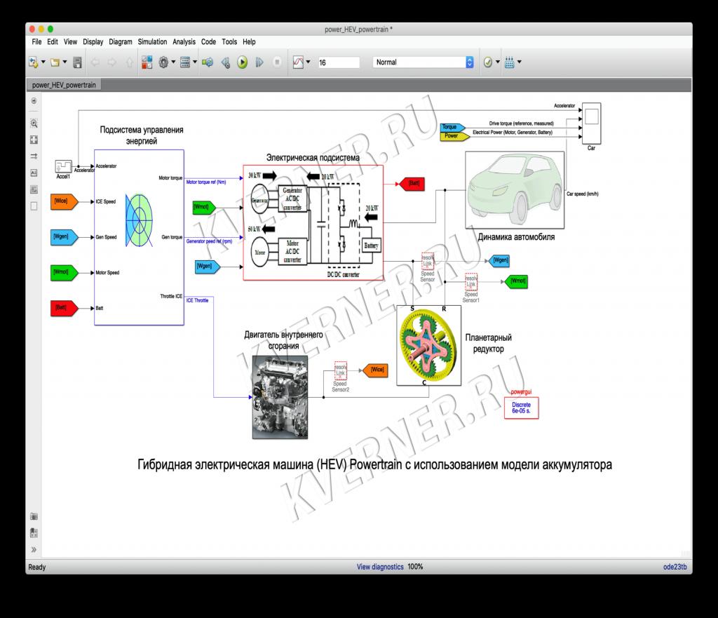 Моделирование электро-машины с использованием готовой модели аккумулятора для ее работы.