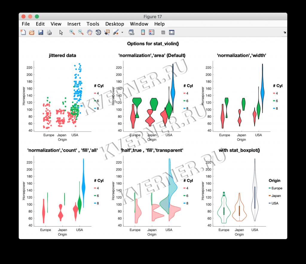 Мощный инструмент построения сюжетов, который позволяет быстро создавать сложные показатели качества эксперементальных данных в Matlab. Проект был заказан одной из лабораторий Швейцарии для научных исследований.